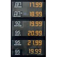 Топливо для ГБО выросло в цене. Выгодно ли переходить на газ?